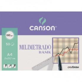 BLOC TECNICO CANSON MILIMETRADO A4 100GR. 50 HOJAS